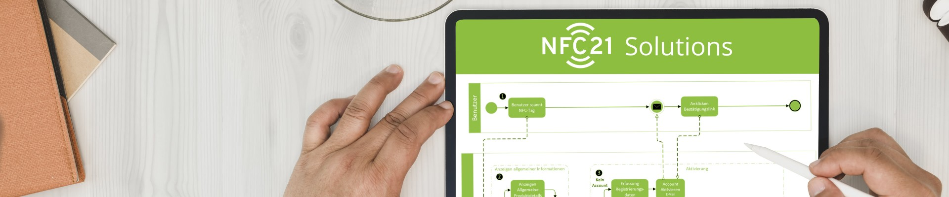 NFC21 – Relaunch unserer Homepage